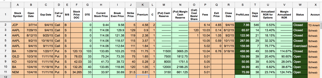 Stock options tracking spreadsheet