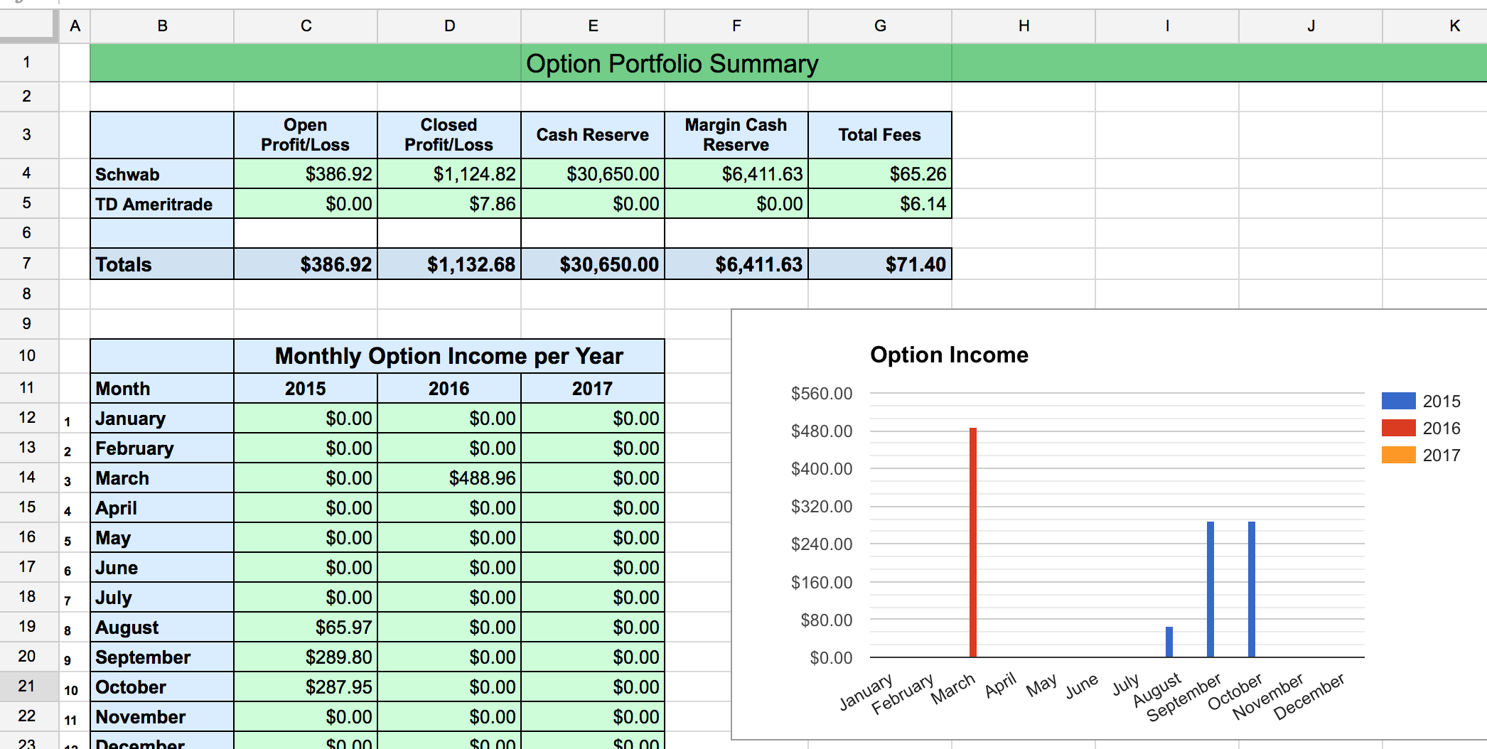 Option trading excel sheet