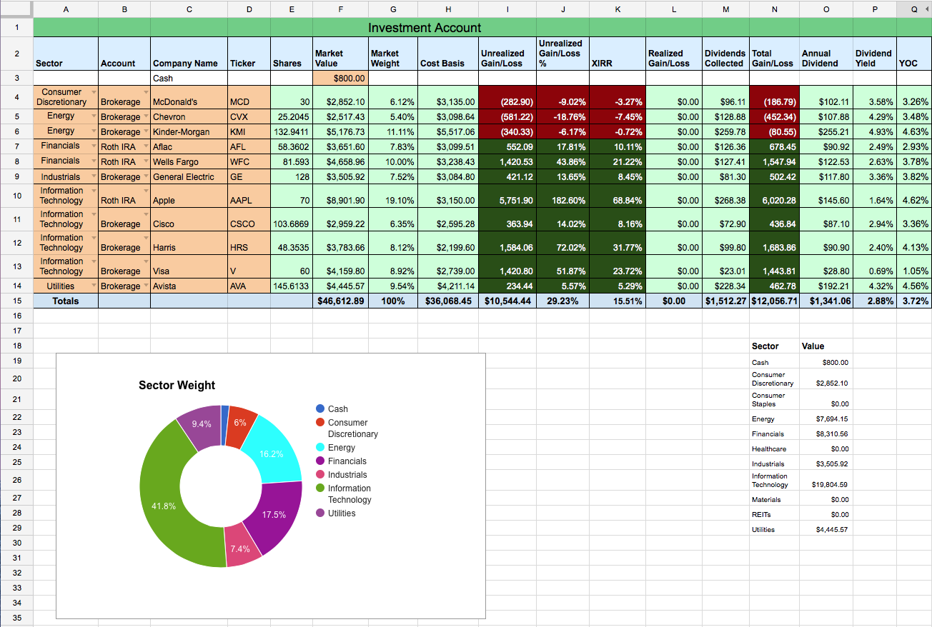 dividend stock portfolio spreadsheet on google sheets two investing